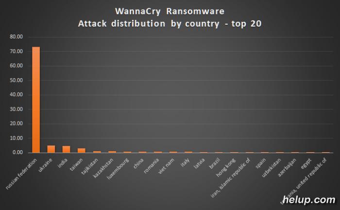 wannacry_03.png